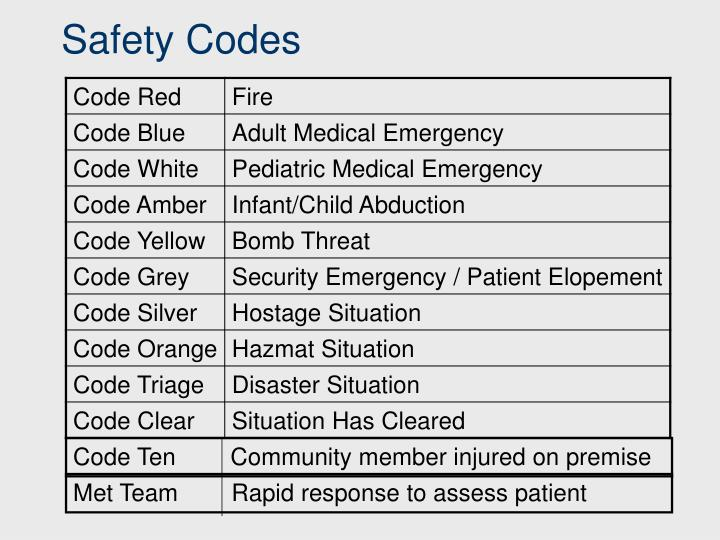 Safety Codes