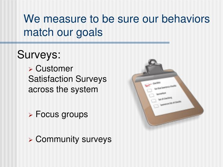 We measure to be sure our behaviors match our goals