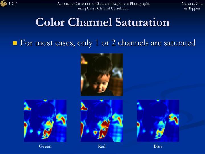 Color Channel Saturation