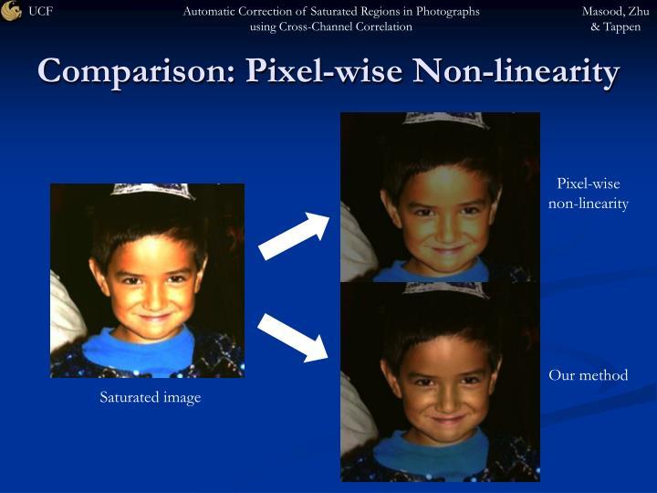 Comparison: Pixel-wise Non-linearity