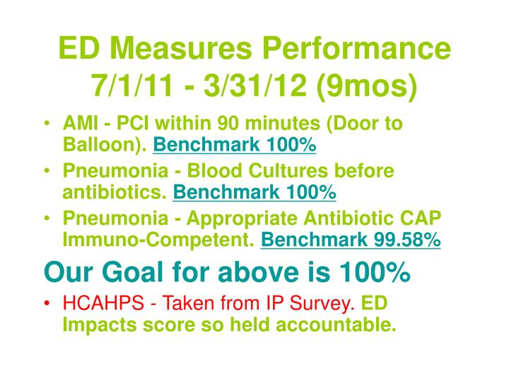 ED Measures Performance 7/1/11 - 3/31/12 (9mos)