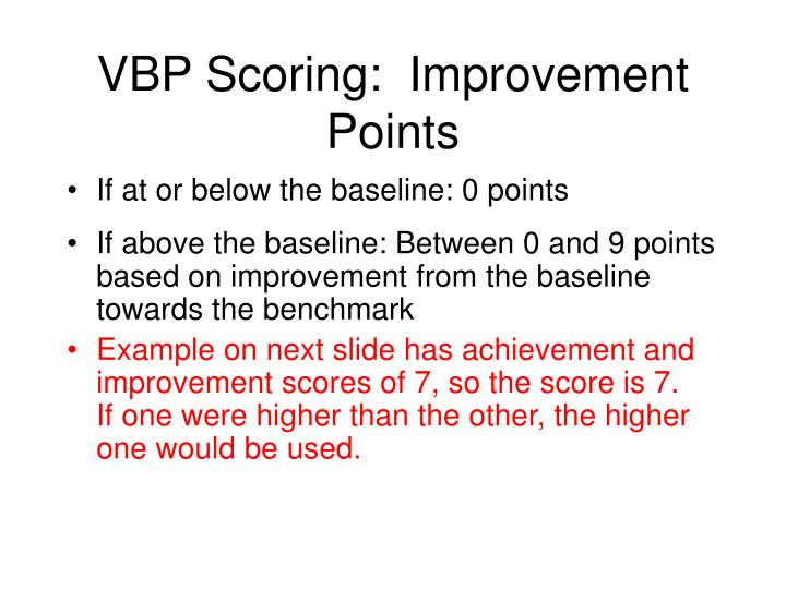 VBP Scoring:  Improvement Points