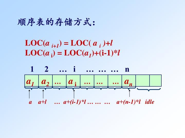 1     2     …   i     …  …  …   n