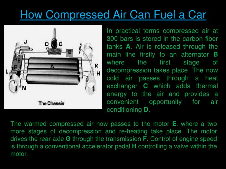 How Compressed Air Can Fuel a Car