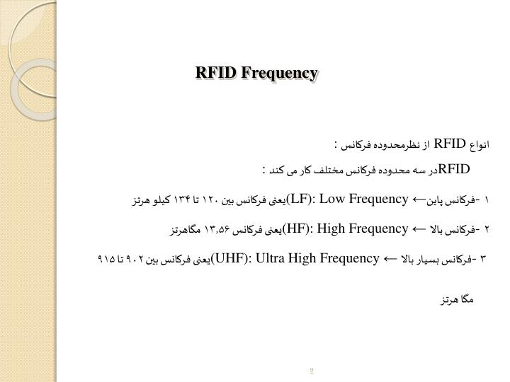 RFID Frequency