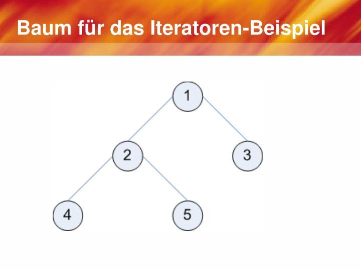 Baum für das Iteratoren-Beispiel