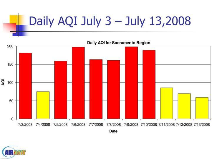 Daily AQI July 3 – July 13,2008