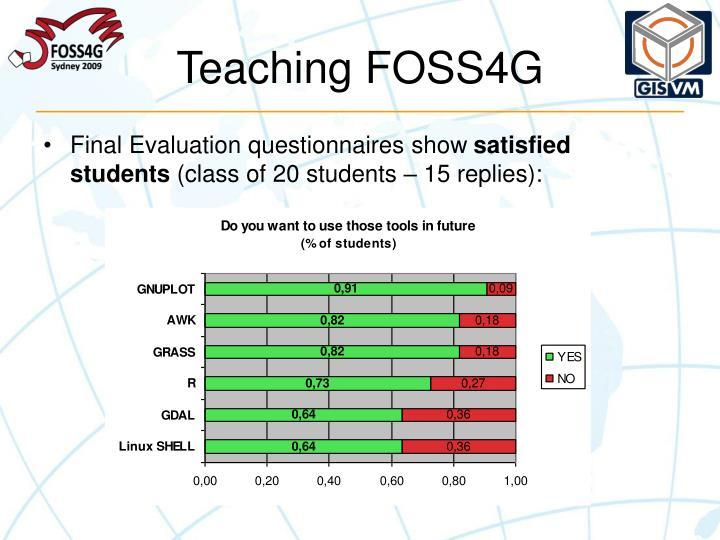 Teaching FOSS4G