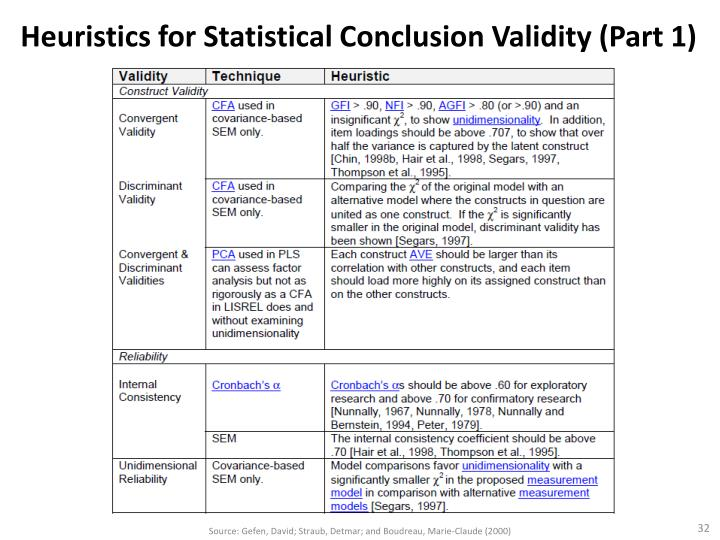 Heuristics for Statistical Conclusion Validity (Part 1)