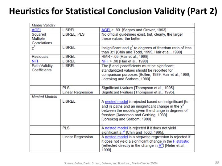Heuristics for Statistical Conclusion Validity (Part 2)