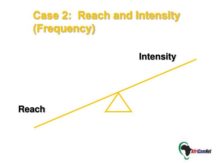 Case 2:  Reach and Intensity (Frequency)