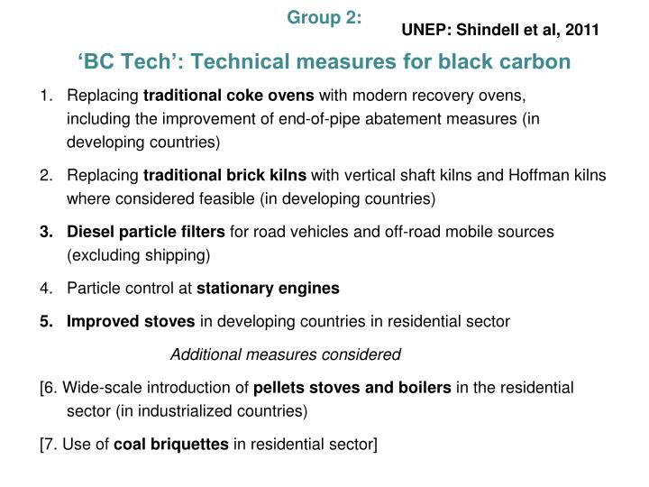 UNEP: Shindell et al, 2011