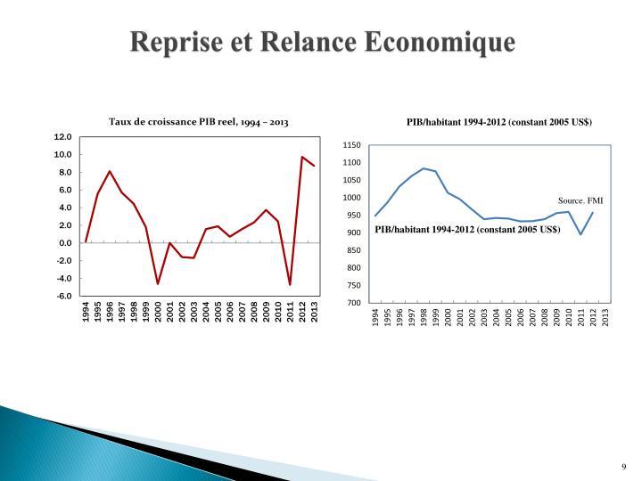 Reprise et Relance Economique