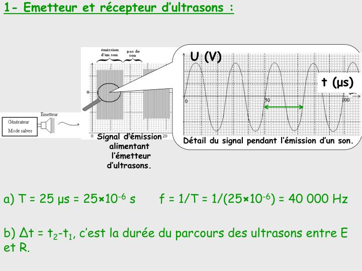 1- Emetteur et récepteur d'ultrasons: