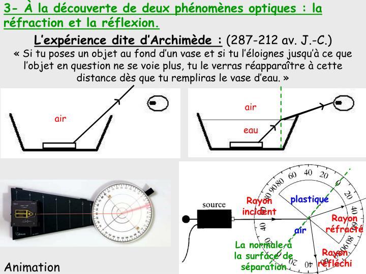 3- À la découverte de deux phénomènes optiques: la réfraction et la réflexion.