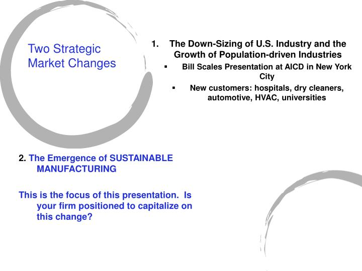 Two Strategic  Market Changes