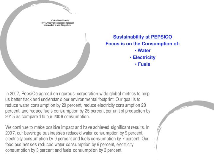 Sustainability at PEPSICO