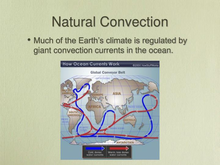 Natural Convection