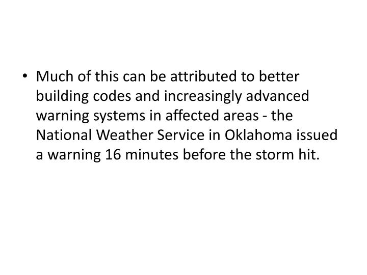 Much of this can be attributed to better building codes and increasingly advanced warning systems in affected areas - the National Weather Service in Oklahoma issued a warning 16 minutes before the storm hit.
