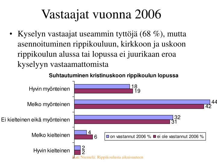 Vastaajat vuonna 2006