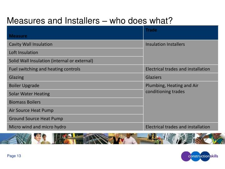 Measures and Installers – who does what?