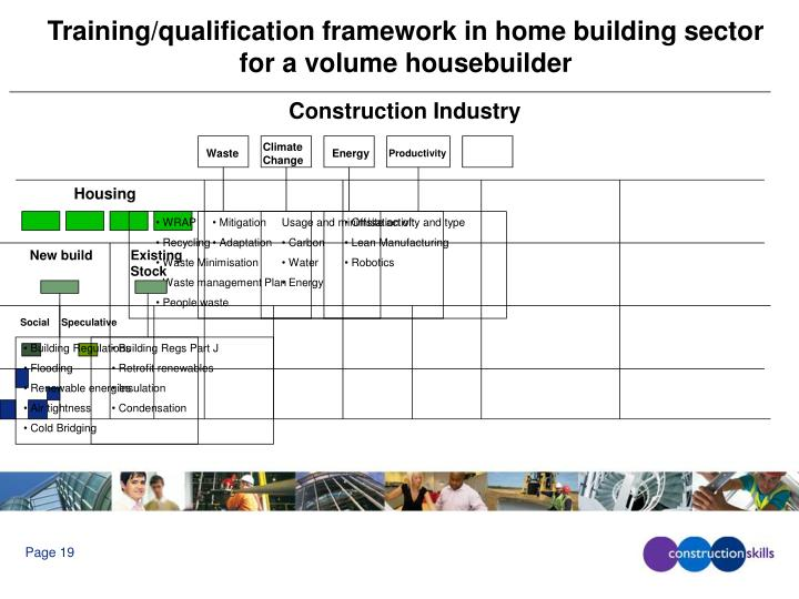 Training/qualification framework in home building sector for a volume housebuilder