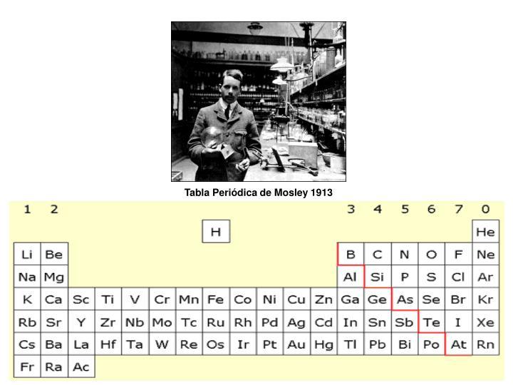 Ppt historia de la tabla periodica powerpoint principales aportes ppt historia de la tabla periodica powerpoint urtaz Choice Image