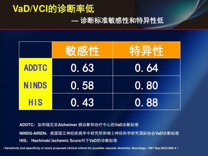 VaD/VCI