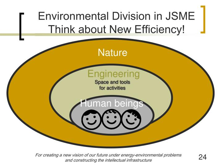 Environmental Division in JSME