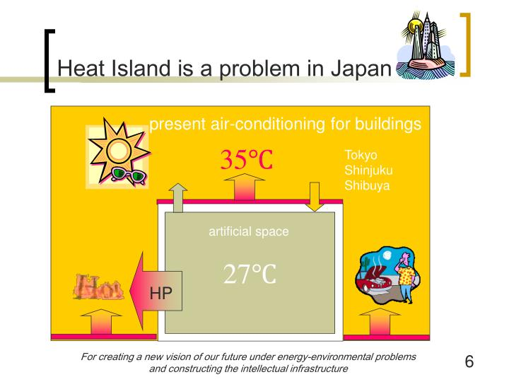 Heat Island is a problem in Japan