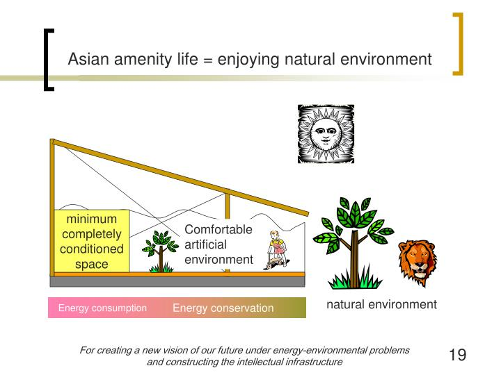 Asian amenity life = enjoying natural environment
