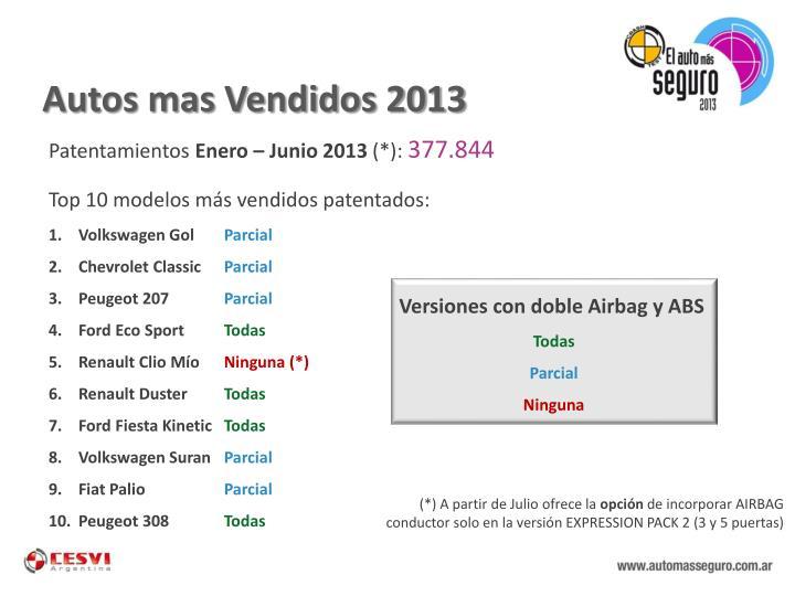 Autos mas Vendidos 2013