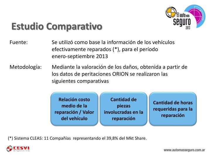 Estudio Comparativo