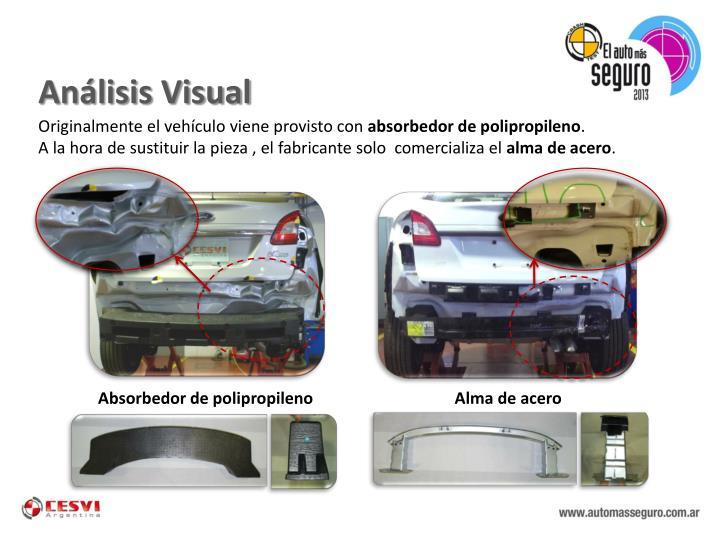 Análisis Visual