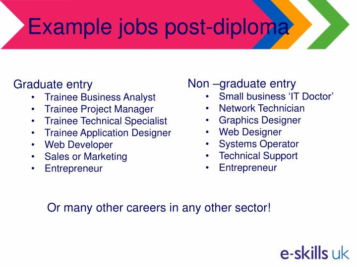 Example jobs post-diploma