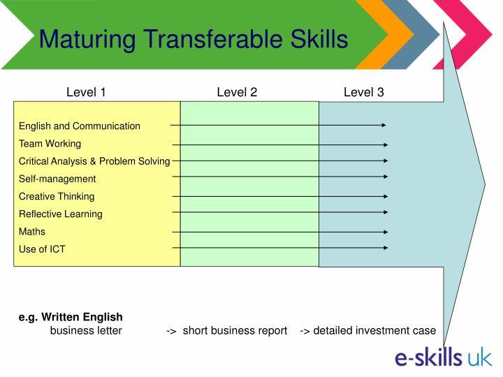 Maturing Transferable Skills