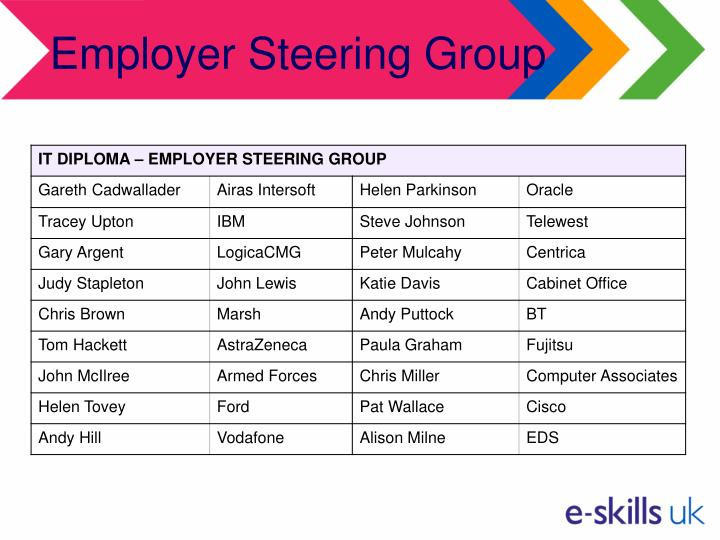 Employer Steering Group