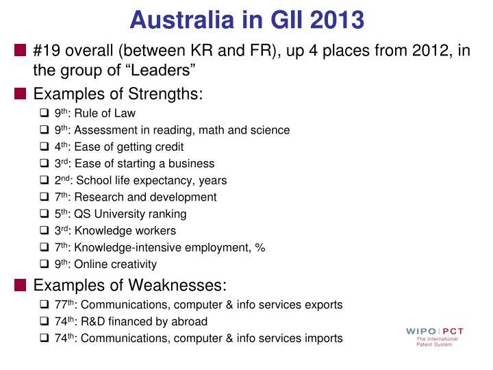 Australia in GII 2013