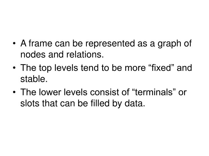 A frame can be represented as a graph of nodes and relations.