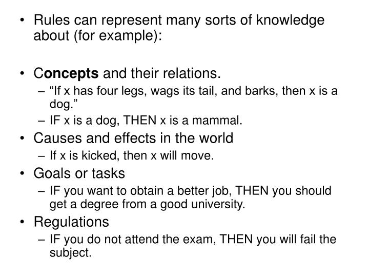 Rules can represent many sorts of knowledge about (for example):