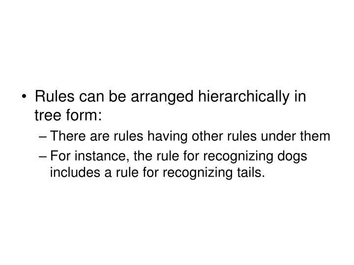 Rules can be arranged hierarchically in tree form: