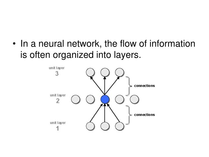 In a neural network, the flow of information is often organized into layers.