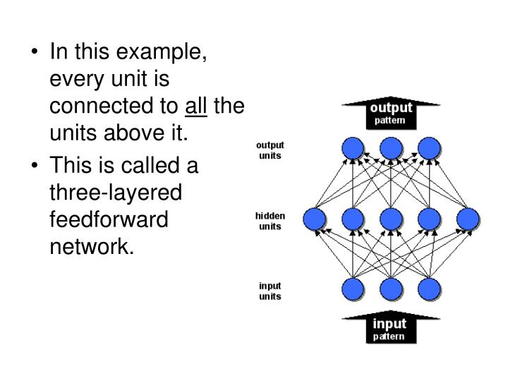 In this example, every unit is connected to