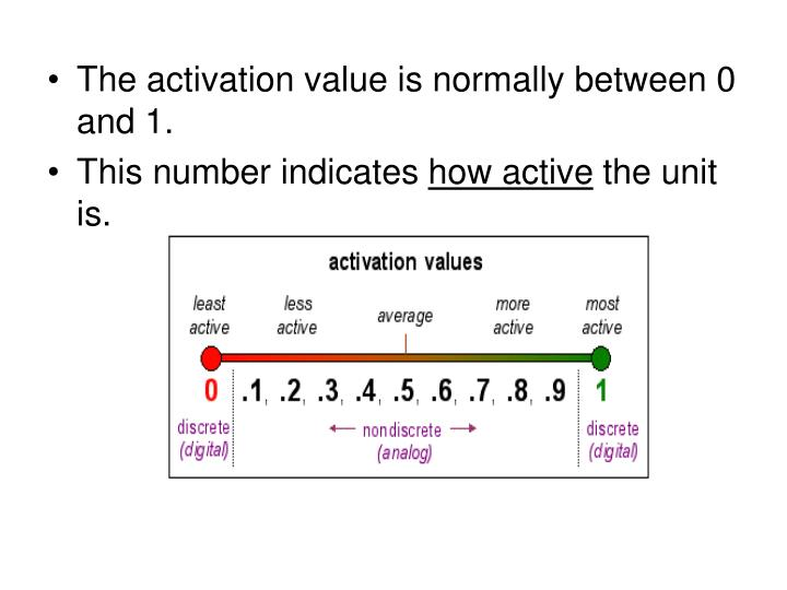 The activation value is normally between 0 and 1.