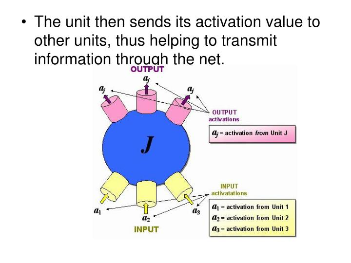 The unit then sends its activation value to other units, thus helping to transmit information through the net.