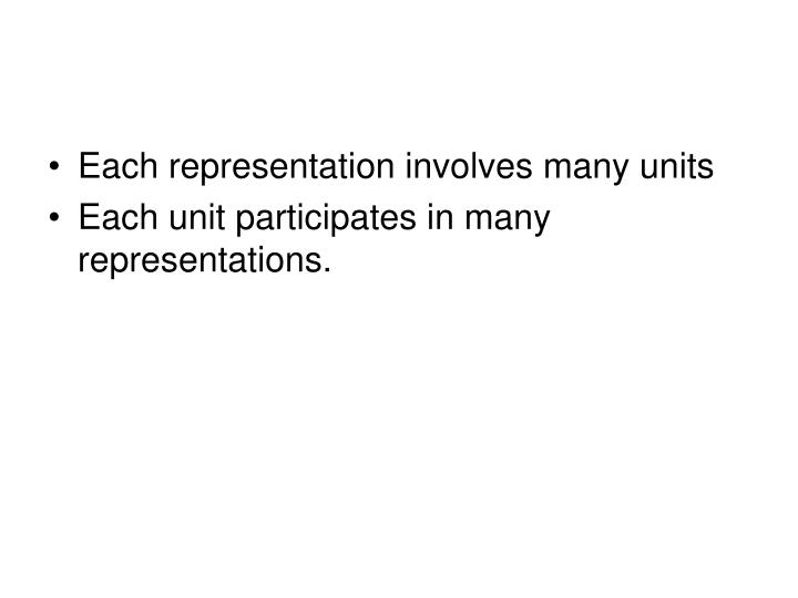 Each representation involves many units