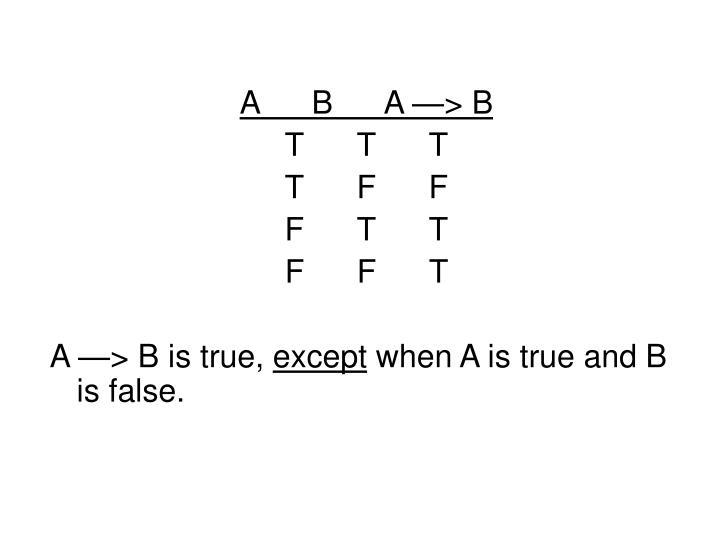 A B A —> B