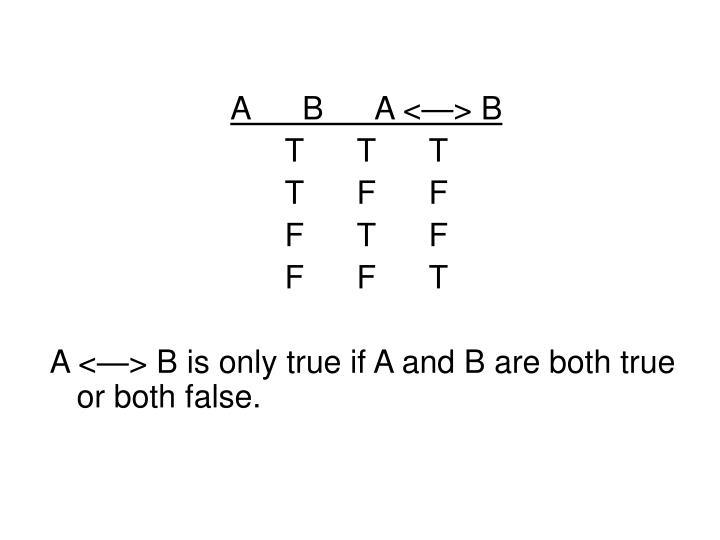 ABA <—> B