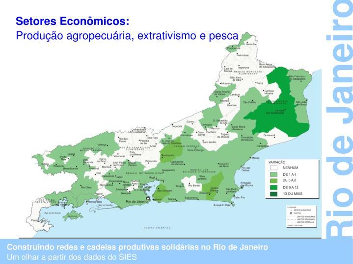 Setores Econômicos:
