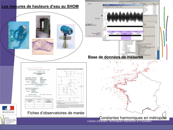 Les mesures de hauteurs d'eau au SHOM